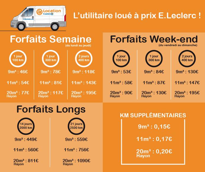 Location camion e leclerc location auto clermont - Leclerc location utilitaire ...
