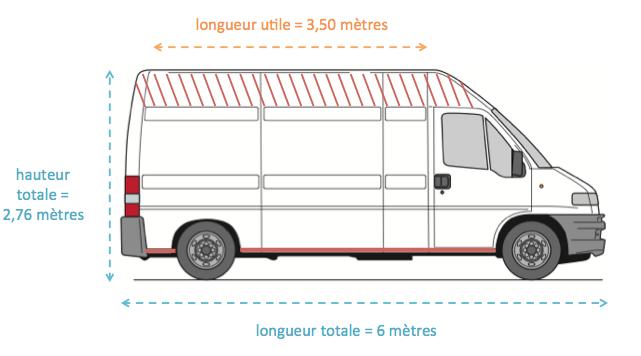 louer camion pas cher location auto clermont. Black Bedroom Furniture Sets. Home Design Ideas