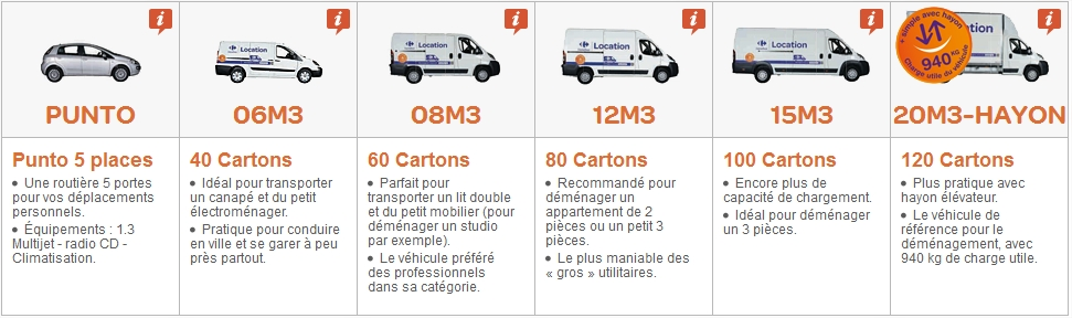 location camion carrefour location auto clermont. Black Bedroom Furniture Sets. Home Design Ideas
